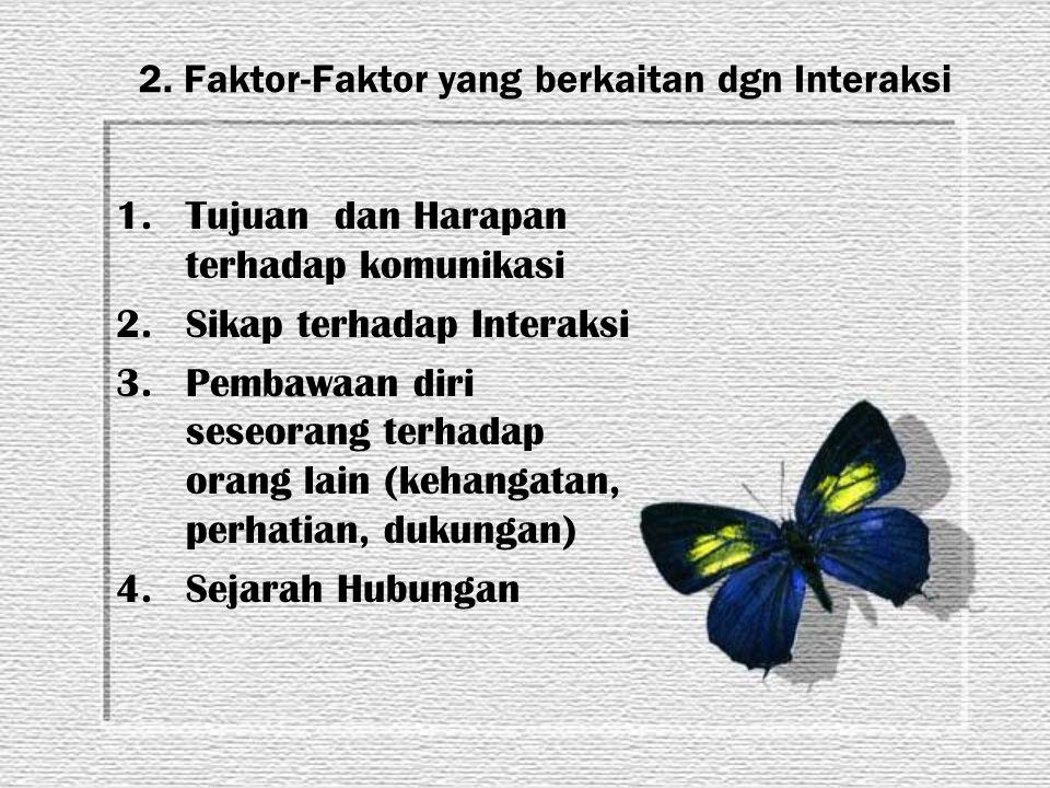 2. Faktor-Faktor yang berkaitan dgn Interaksi 1.Tujuan dan Harapan terhadap komunikasi 2.Sikap terhadap Interaksi 3.Pembawaan diri seseorang terhadap