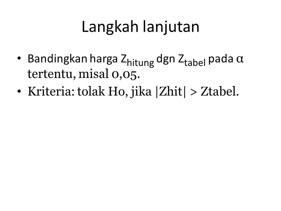 Langkah lanjutan Bandingkan harga Z hitung dgn Z tabel pada α tertentu, misal 0,05. Kriteria: tolak Ho, jika |Zhit| > Ztabel.