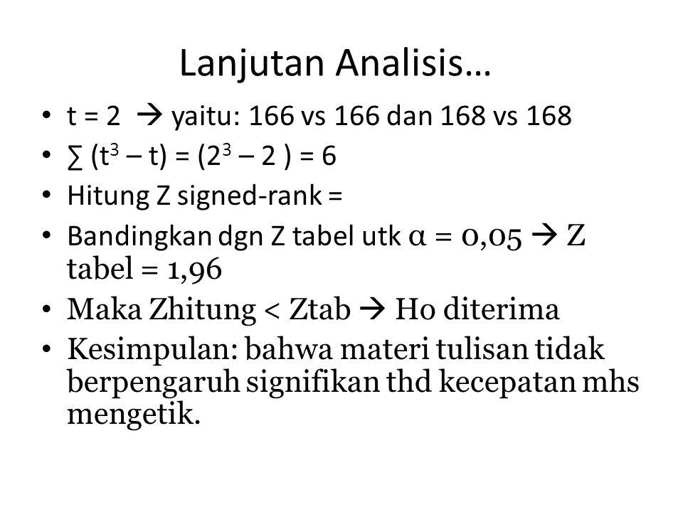 Lanjutan Analisis… t = 2  yaitu: 166 vs 166 dan 168 vs 168 ∑ (t 3 – t) = (2 3 – 2 ) = 6 Hitung Z signed-rank = Bandingkan dgn Z tabel utk α = 0,05 