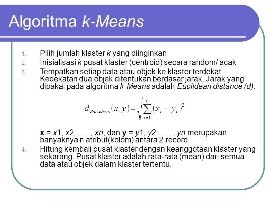 Algoritma k-Means (Lanjutan) Misal: untuk masing-masing klaster terdapat n poin-poin data (a1,b1,c1), (a2,b2,c2), (a3,b3,c3),..., (an,bn,cn), dimana a,b,c merupakan jumlah atribut (dimensi dari data), centroid dari poin-poin data tersebut adalah nilai mean/ titik tengahnya yaitu Sebagai contoh, poin-poin data (1,1,1), (1,2,1), (1,3,1), dan (2,1,1) memiliki centroid yaitu Tugaskan lagi setiap objek dengan memakai pusat klaster yang baru.