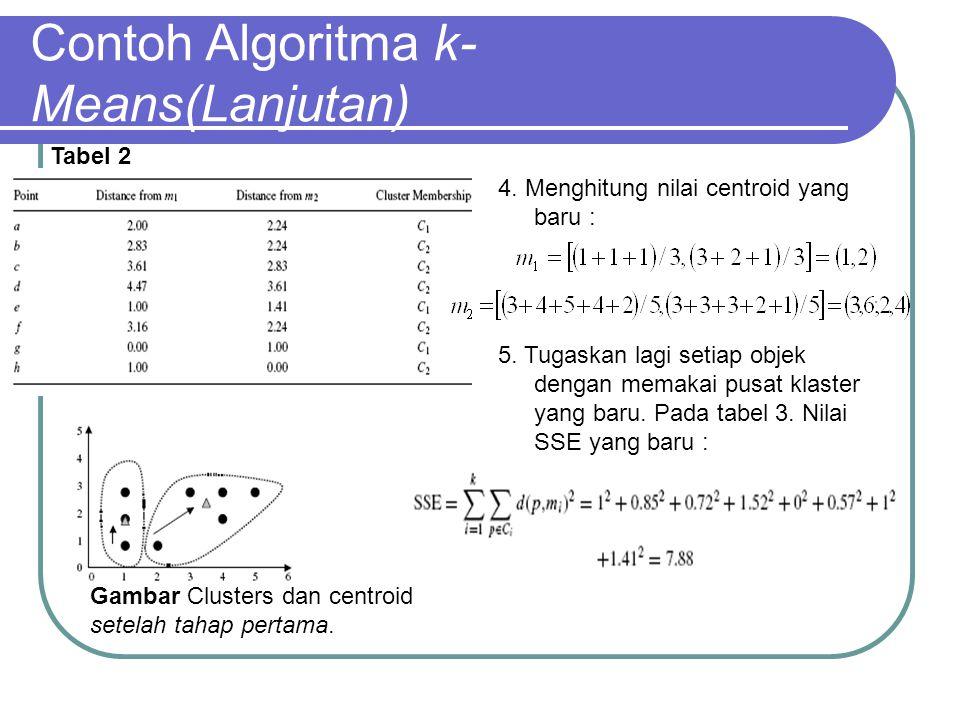 Contoh Algoritma k- Means(Lanjutan) 4. Menghitung nilai centroid yang baru : 5. Tugaskan lagi setiap objek dengan memakai pusat klaster yang baru. Pad