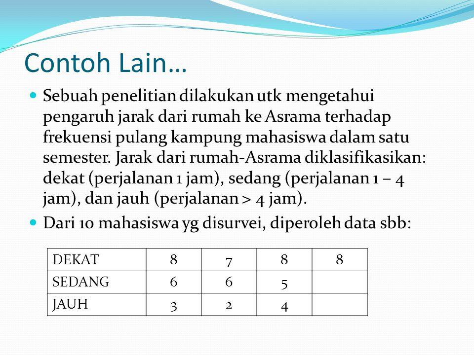 Contoh Lain… Sebuah penelitian dilakukan utk mengetahui pengaruh jarak dari rumah ke Asrama terhadap frekuensi pulang kampung mahasiswa dalam satu sem