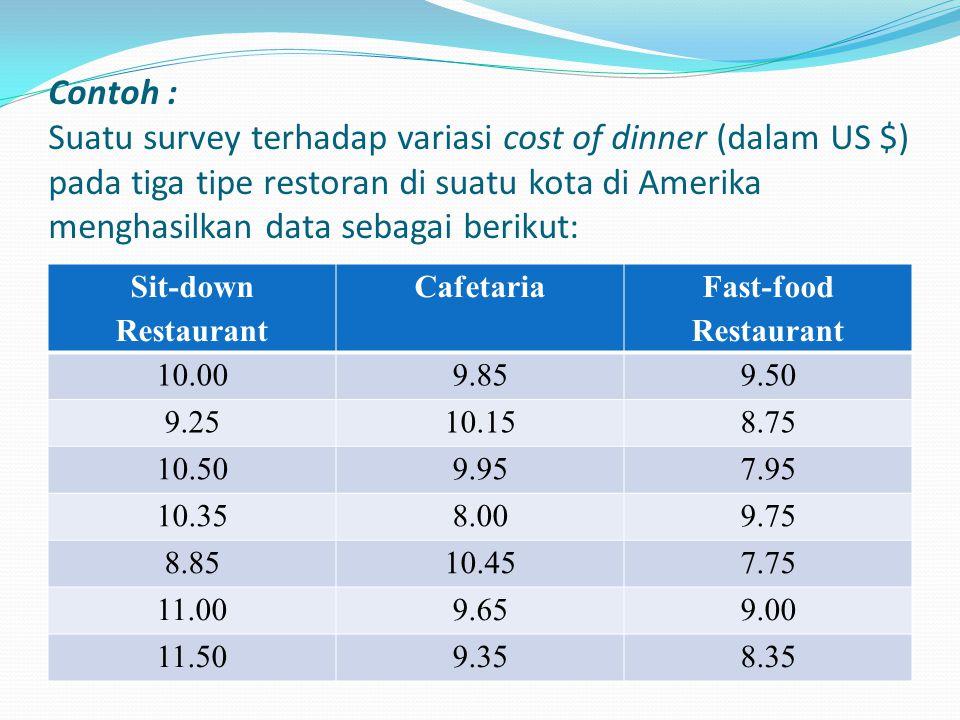 Contoh : Suatu survey terhadap variasi cost of dinner (dalam US $) pada tiga tipe restoran di suatu kota di Amerika menghasilkan data sebagai berikut: