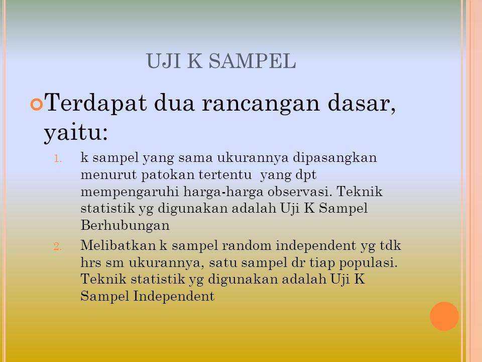 UJI K SAMPEL Terdapat dua rancangan dasar, yaitu: 1. k sampel yang sama ukurannya dipasangkan menurut patokan tertentu yang dpt mempengaruhi harga-har
