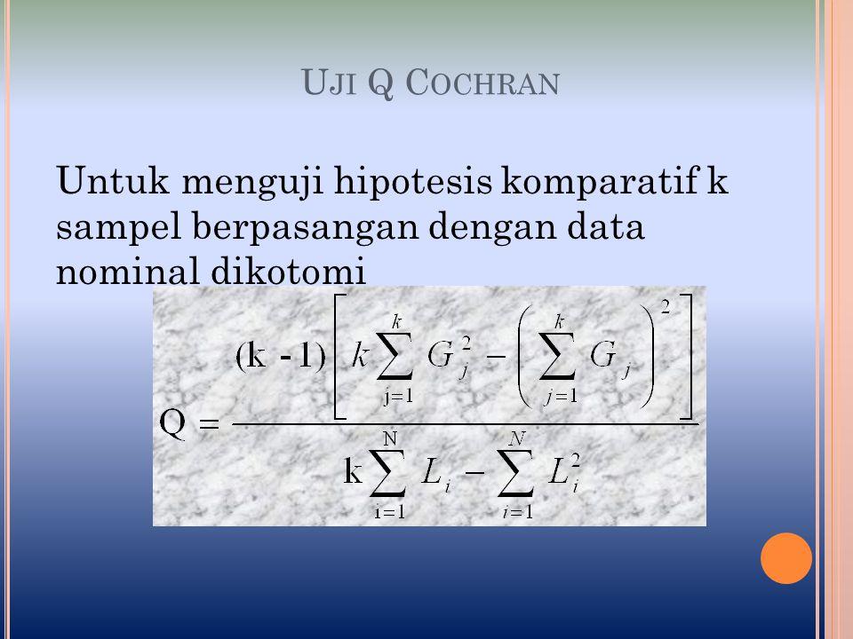 U JI Q C OCHRAN Konsumen Kemasan Merk LiLi^2 ABC 100000 211024 301011 400000 510011 611024 711024 801011 910011 1000000 1111139 1211139 1311024 1411024 1511024 1611139 1711024 1811024 13 32963 K=3; Ho: Kesukaan konsumen terhadap kemasan merk A=B=C Ha: Minimal terdapat satu kemasan merk A/B/C tidak disukai konsumen.