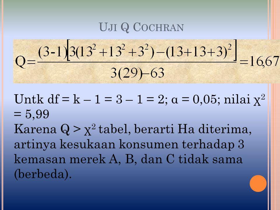 U JI Q C OCHRAN Untk df = k – 1 = 3 – 1 = 2; α = 0,05; nilai χ 2 = 5,99 Karena Q > χ 2 tabel, berarti Ha diterima, artinya kesukaan konsumen terhadap