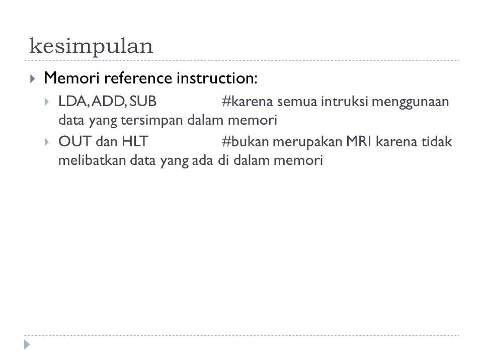 kesimpulan  Memori reference instruction:  LDA, ADD, SUB#karena semua intruksi menggunaan data yang tersimpan dalam memori  OUT dan HLT #bukan meru