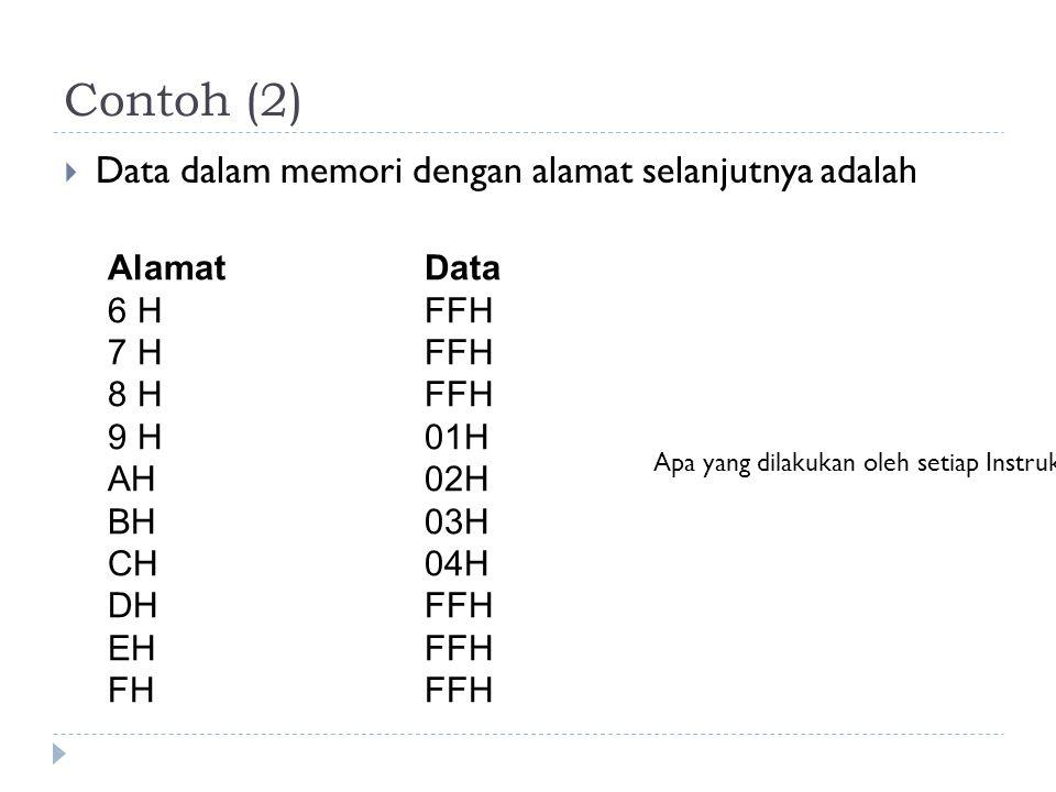 Contoh (2)  Data dalam memori dengan alamat selanjutnya adalah AlamatData 6 HFFH 7 HFFH 8 HFFH 9 H01H AH02H BH03H CH04H DHFFH EHFFH FHFFH Apa yang di