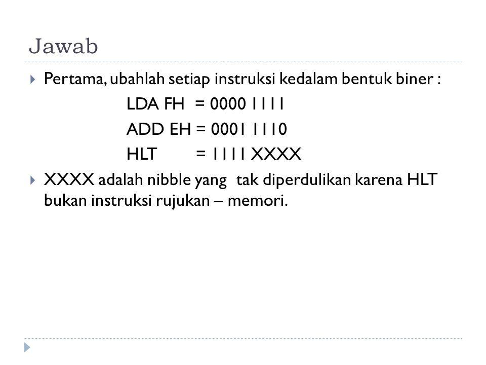 Jawab  Pertama, ubahlah setiap instruksi kedalam bentuk biner : LDA FH = 0000 1111 ADD EH = 0001 1110 HLT = 1111 XXXX  XXXX adalah nibble yang tak d