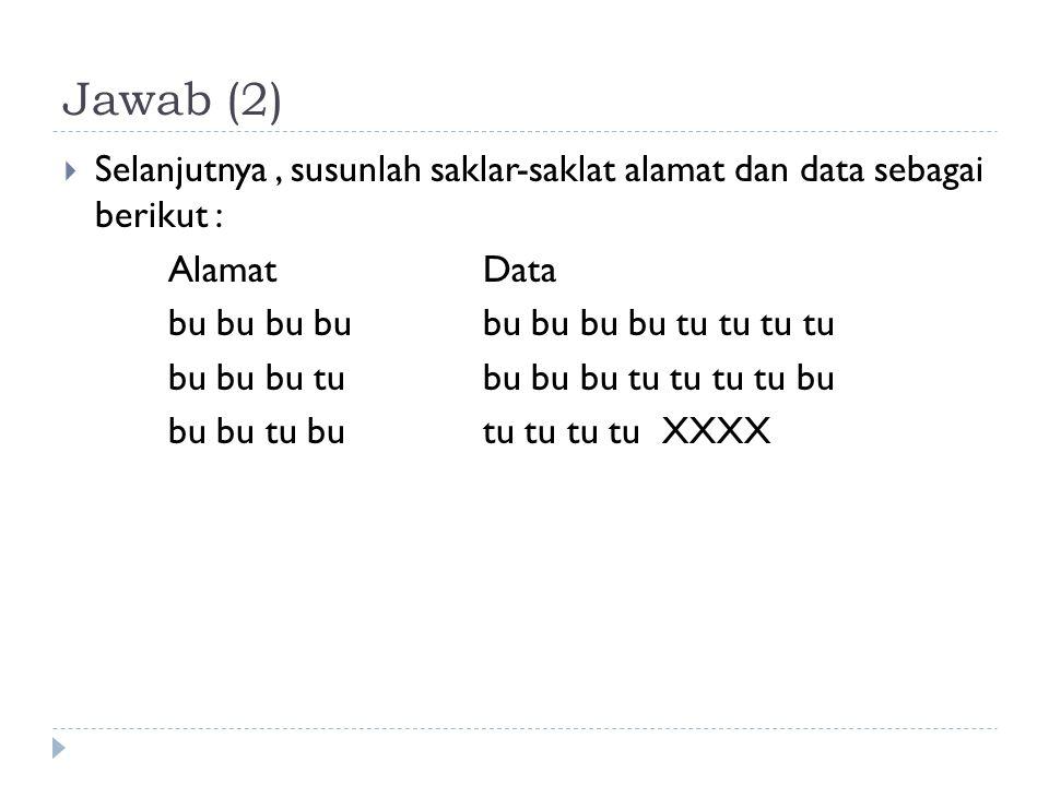 Jawab (2)  Selanjutnya, susunlah saklar-saklat alamat dan data sebagai berikut : Alamat Data bu bu bu bubu bu bu bu tu tu tu tu bu bu bu tu bu bu bu