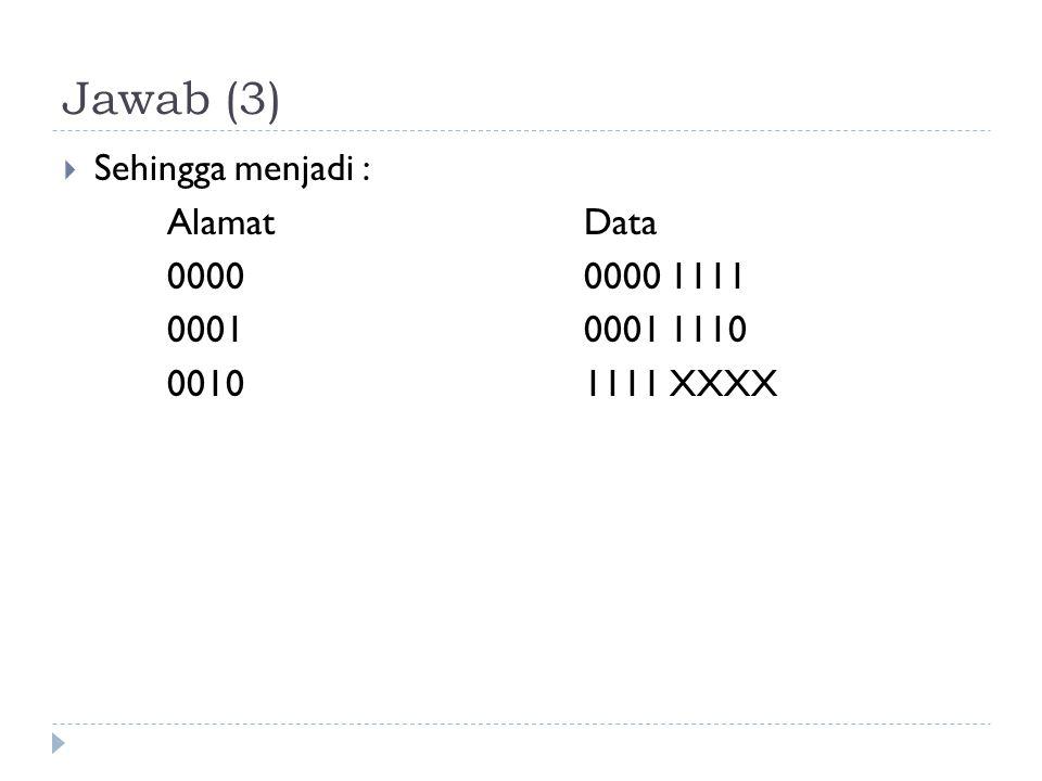 Jawab (3)  Sehingga menjadi : AlamatData 0000 0000 1111 00010001 1110 00101111 XXXX