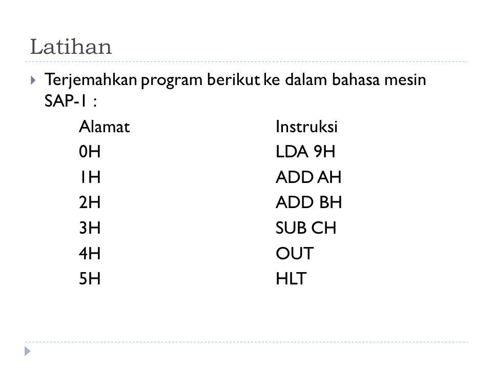 Latihan  Terjemahkan program berikut ke dalam bahasa mesin SAP-1 : AlamatInstruksi 0HLDA 9H 1HADD AH 2HADD BH 3HSUB CH 4HOUT 5HHLT
