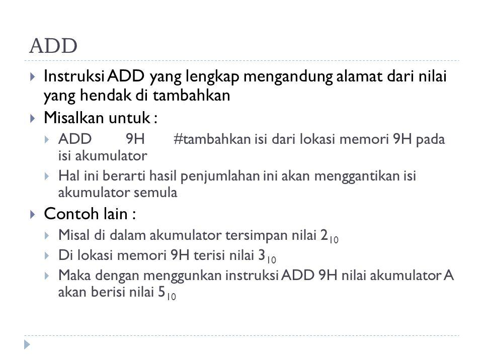 ADD  Instruksi ADD yang lengkap mengandung alamat dari nilai yang hendak di tambahkan  Misalkan untuk :  ADD9H#tambahkan isi dari lokasi memori 9H