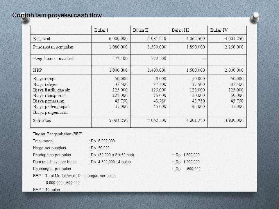 Contoh lain proyeksi cash flow Bulan IBulan IIBulan IIIBulan IV Kas awal6.000.0005.081.2504.062.5004.001.250 Pendapatan penjualan1.080.0001.530.0001.8