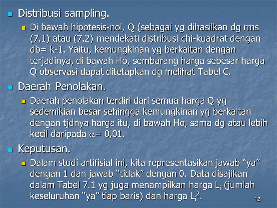 12 Distribusi sampling. Distribusi sampling. Di bawah hipotesis-nol, Q (sebagai yg dihasilkan dg rms (7.1) atau (7.2) mendekati distribusi chi-kuadrat