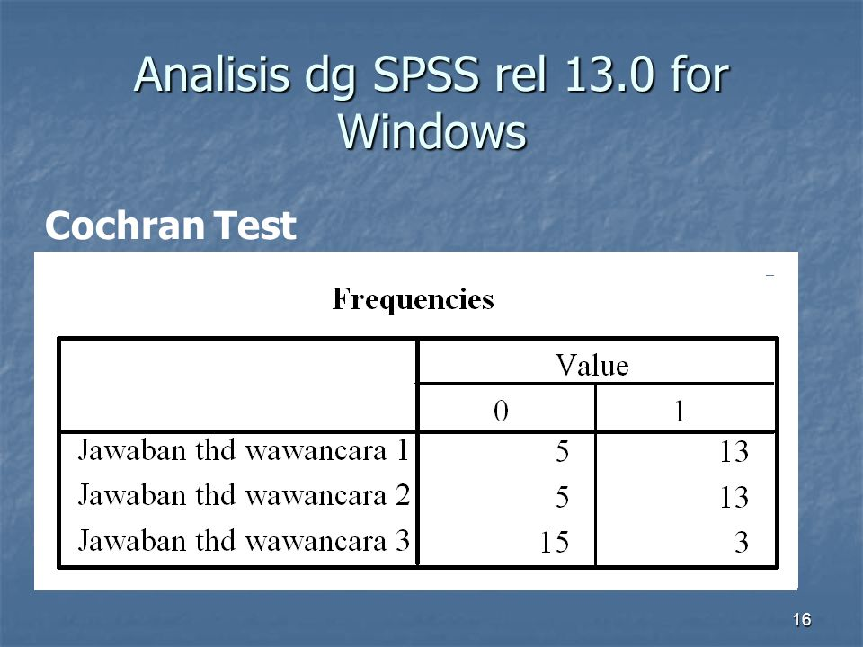 16 Analisis dg SPSS rel 13.0 for Windows Cochran Test