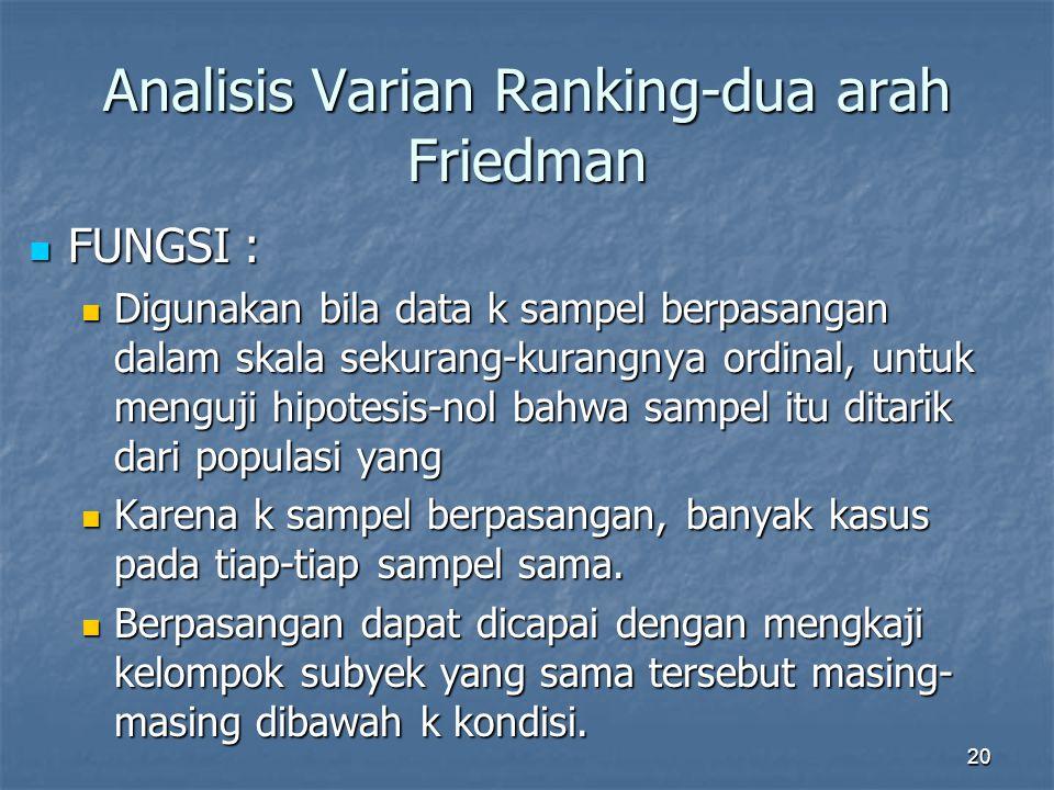 20 Analisis Varian Ranking-dua arah Friedman FUNGSI : FUNGSI : Digunakan bila data k sampel berpasangan dalam skala sekurang-kurangnya ordinal, untuk menguji hipotesis-nol bahwa sampel itu ditarik dari populasi yang Digunakan bila data k sampel berpasangan dalam skala sekurang-kurangnya ordinal, untuk menguji hipotesis-nol bahwa sampel itu ditarik dari populasi yang Karena k sampel berpasangan, banyak kasus pada tiap-tiap sampel sama.