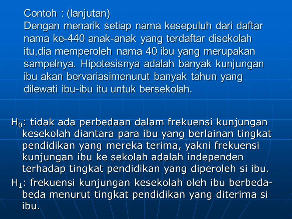Contoh : (lanjutan) Dengan menarik setiap nama kesepuluh dari daftar nama ke-440 anak-anak yang terdaftar disekolah itu,dia memperoleh nama 40 ibu yan