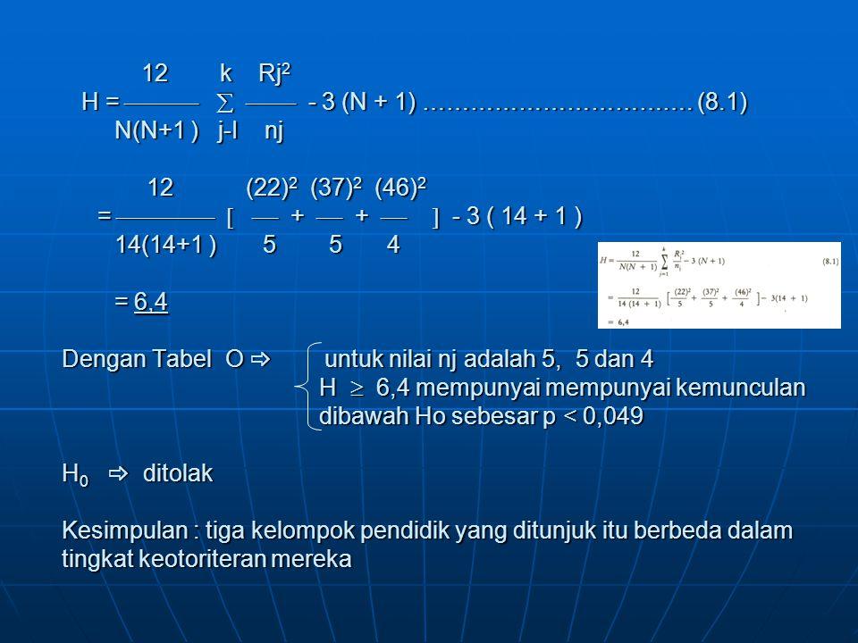 12 k Rj 2 H =    - 3 (N + 1) ……………………………. (8.1) N(N+1 ) j-I nj 12 (22) 2 (37) 2 (46) 2 =    +  +   - 3 ( 14 + 1 ) 14(14+1 ) 5 5 4 = 6,4