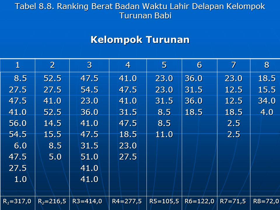 Tabel 8.8.