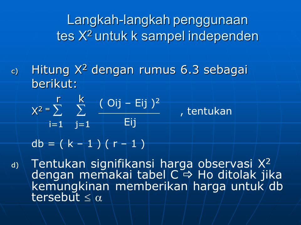 12 k Rj 2 12 k Rj 2 H =    - 3 ( N+1)………….8.1 H =    - 3 ( N+1)………….8.1 N(N+1) j=1 nj N(N+1) j=1 nj k = banyak sampel nj = banyak kasus dalam sampel ke–j N =  nj = banyak kasus dalam semua sampel k  = menunjukkuan kita harus menjumlahkan  = menunjukkuan kita harus menjumlahkan J=1 seluruh k sampel (kolom-kolom) mendekati J=1 seluruh k sampel (kolom-kolom) mendekati distribusi chikuadrat dengan db = k -1 untuk distribusi chikuadrat dengan db = k -1 untuk ukuran sampel (harga nj) yang cukup besar.