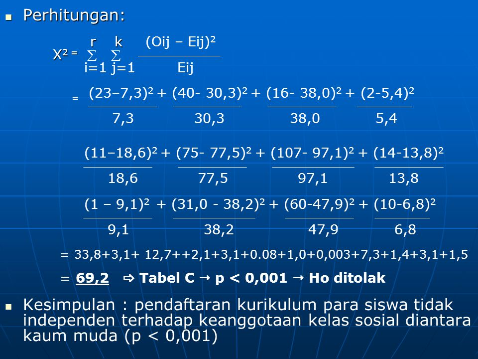 Perhitungan: Perhitungan: r k r k (Oij – Eij) 2 X 2 = X 2 =    i=1 j=1 Eij = (23–7,3) 2 + (40- 30,3) 2 + (16- 38,0) 2 + (2-5,4) 2     7,3 30,3 38,0 5,4 (11–18,6) 2 + (75- 77,5) 2 + (107- 97,1) 2 + (14-13,8) 2     18,6 77,5 97,1 13,8 (1 – 9,1) 2 + (31,0 - 38,2) 2 + (60-47,9) 2 + (10-6,8) 2     9,1 38,2 47,9 6,8 = 33,8+3,1+ 12,7++2,1+3,1+0.08+1,0+0,003+7,3+1,4+3,1+1,5 = 69,2  Tabel C  p < 0,001  Ho ditolak Kesimpulan : pendaftaran kurikulum para siswa tidak independen terhadap keanggotaan kelas sosial diantara kaum muda (p < 0,001)