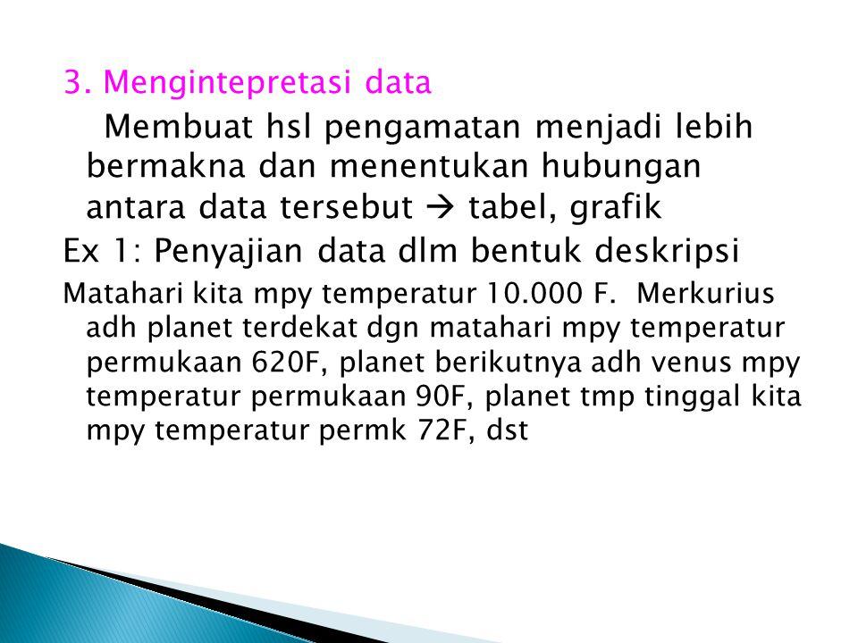 3. Mengintepretasi data Membuat hsl pengamatan menjadi lebih bermakna dan menentukan hubungan antara data tersebut  tabel, grafik Ex 1: Penyajian dat