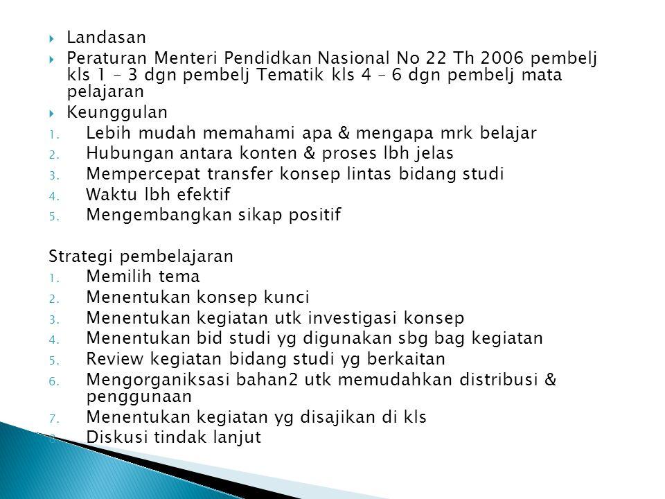  Landasan  Peraturan Menteri Pendidkan Nasional No 22 Th 2006 pembelj kls 1 – 3 dgn pembelj Tematik kls 4 – 6 dgn pembelj mata pelajaran  Keunggula