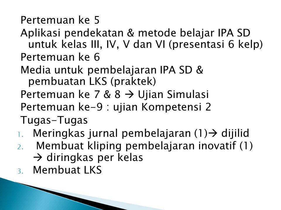 1.Metode penugasan 2. M diskusi 3. M tanya jawab 4.