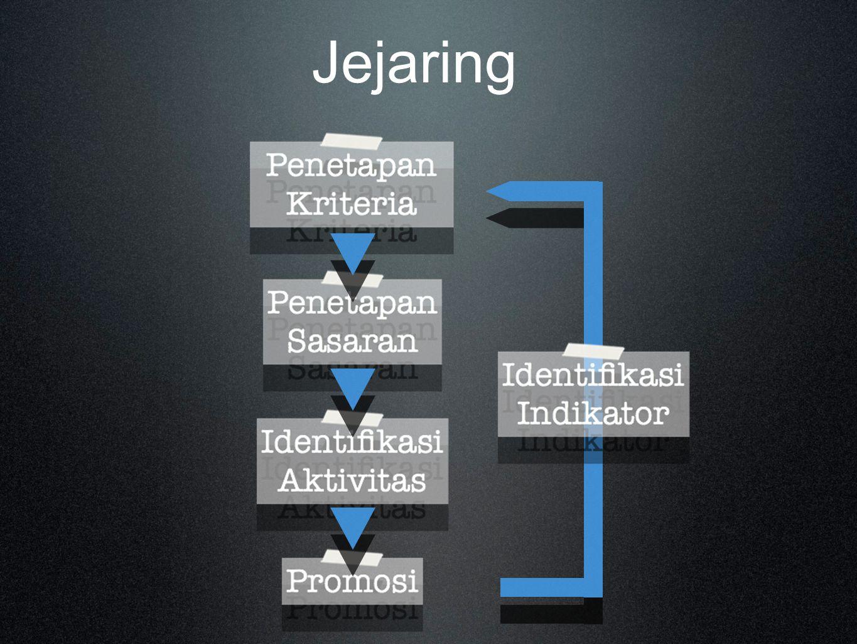 Jejaring