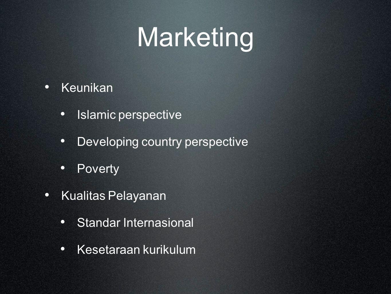 Marketing Keunikan Islamic perspective Developing country perspective Poverty Kualitas Pelayanan Standar Internasional Kesetaraan kurikulum
