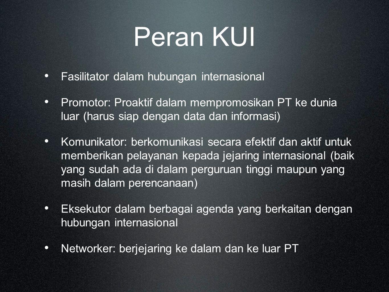 Peran KUI Fasilitator dalam hubungan internasional Promotor: Proaktif dalam mempromosikan PT ke dunia luar (harus siap dengan data dan informasi) Komu