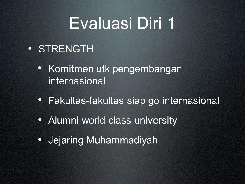Evaluasi Diri 1 STRENGTH Komitmen utk pengembangan internasional Fakultas-fakultas siap go internasional Alumni world class university Jejaring Muhamm