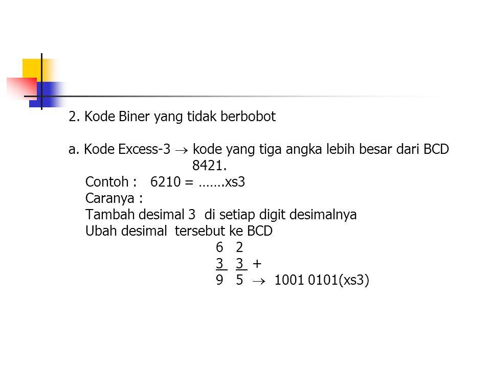 2. Kode Biner yang tidak berbobot a. Kode Excess-3  kode yang tiga angka lebih besar dari BCD 8421. Contoh : 6210 = …….xs3 Caranya : Tambah desimal 3