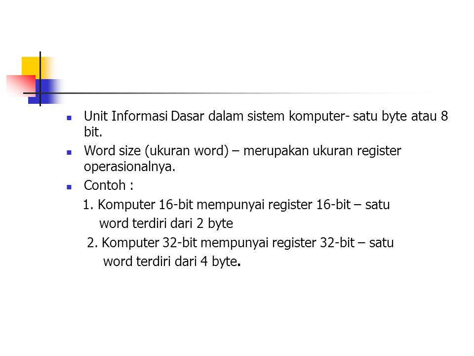 Unit Informasi Dasar dalam sistem komputer- satu byte atau 8 bit. Word size (ukuran word) – merupakan ukuran register operasionalnya. Contoh : 1. Komp