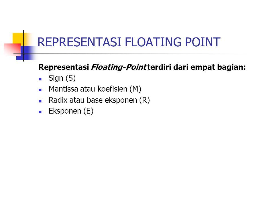 REPRESENTASI FLOATING POINT Representasi Floating-Point terdiri dari empat bagian: Sign (S) Mantissa atau koefisien (M) Radix atau base eksponen (R) E