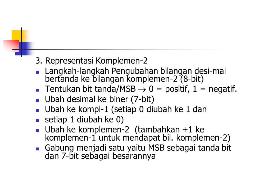 3. Representasi Komplemen-2 Langkah-langkah Pengubahan bilangan desi-mal bertanda ke bilangan komplemen-2 (8-bit) Tentukan bit tanda/MSB  0 = positif