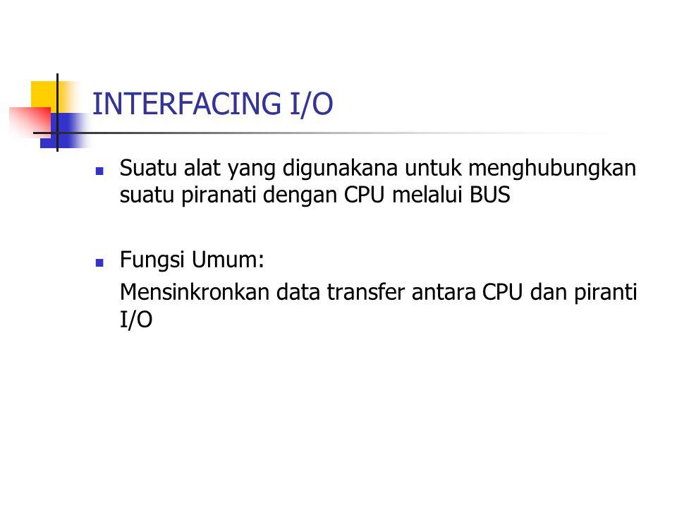 INTERFACING I/O Suatu alat yang digunakana untuk menghubungkan suatu piranati dengan CPU melalui BUS Fungsi Umum: Mensinkronkan data transfer antara CPU dan piranti I/O