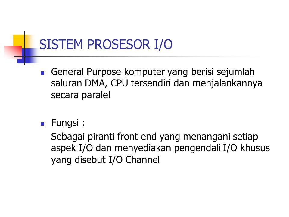 SISTEM PROSESOR I/O General Purpose komputer yang berisi sejumlah saluran DMA, CPU tersendiri dan menjalankannya secara paralel Fungsi : Sebagai piranti front end yang menangani setiap aspek I/O dan menyediakan pengendali I/O khusus yang disebut I/O Channel