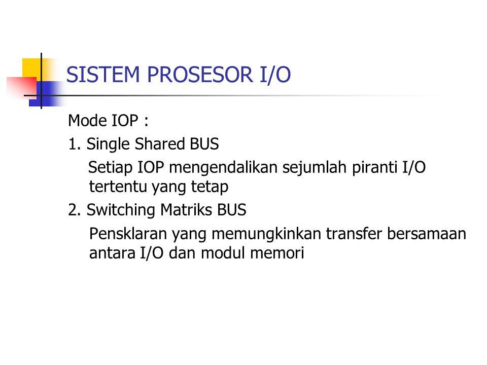 SISTEM PROSESOR I/O Mode IOP : 1.