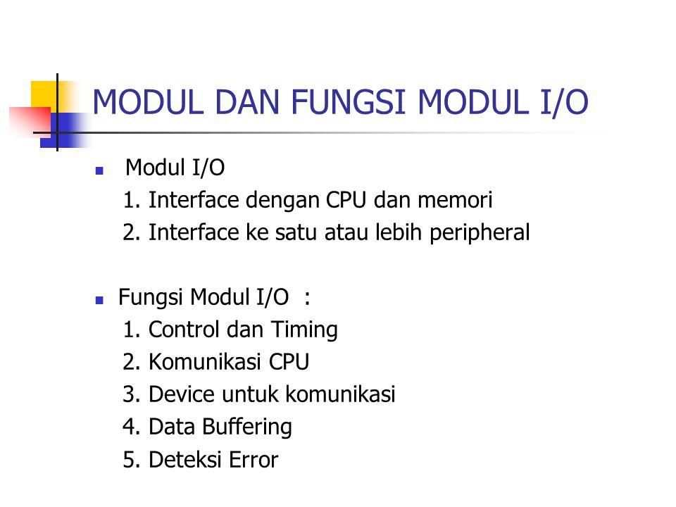 MODUL DAN FUNGSI MODUL I/O Modul I/O 1.Interface dengan CPU dan memori 2.