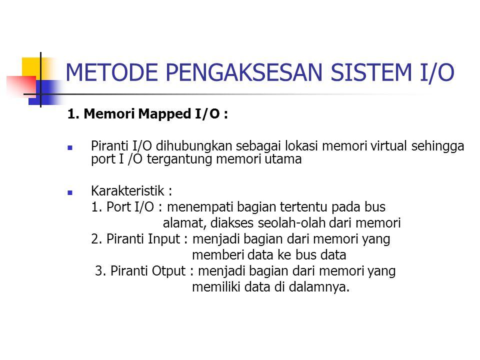 METODE PENGAKSESAN SISTEM I/O 1.