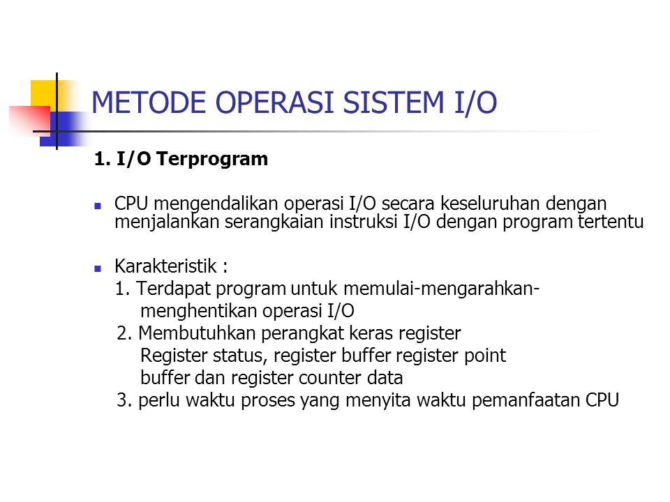 METODE OPERASI SISTEM I/O 1.