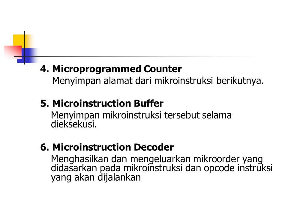 4.Microprogrammed Counter Menyimpan alamat dari mikroinstruksi berikutnya.