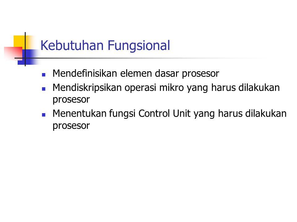 Kebutuhan Fungsional Mendefinisikan elemen dasar prosesor Mendiskripsikan operasi mikro yang harus dilakukan prosesor Menentukan fungsi Control Unit yang harus dilakukan prosesor