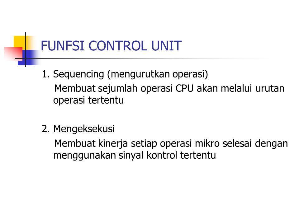FUNFSI CONTROL UNIT 1.