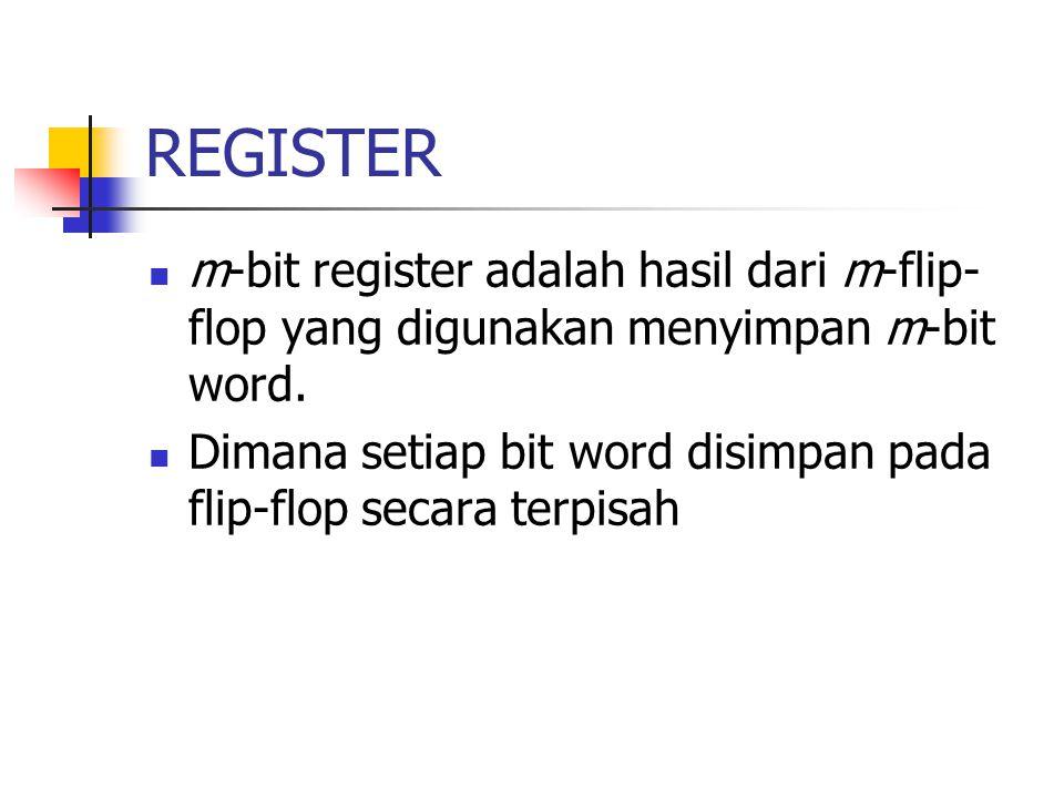 REGISTER m-bit register adalah hasil dari m-flip- flop yang digunakan menyimpan m-bit word.