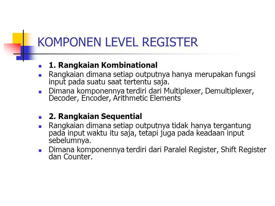 KOMPONEN LEVEL REGISTER 1.