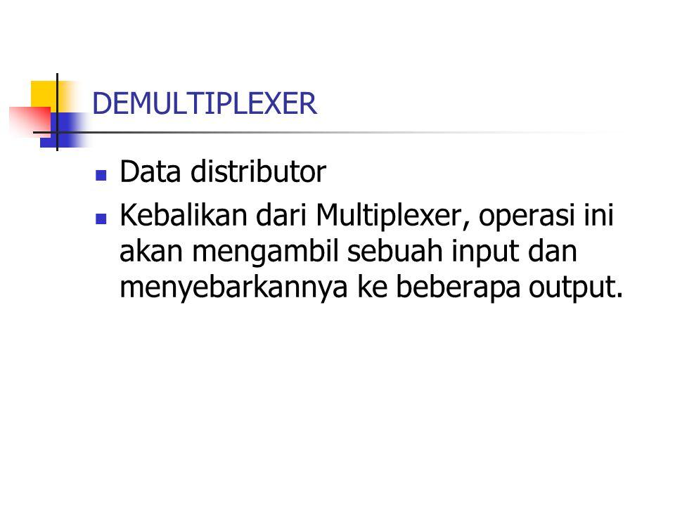DEMULTIPLEXER Data distributor Kebalikan dari Multiplexer, operasi ini akan mengambil sebuah input dan menyebarkannya ke beberapa output.