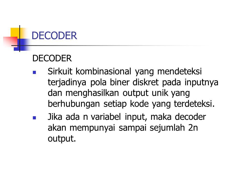 DECODER Sirkuit kombinasional yang mendeteksi terjadinya pola biner diskret pada inputnya dan menghasilkan output unik yang berhubungan setiap kode yang terdeteksi.